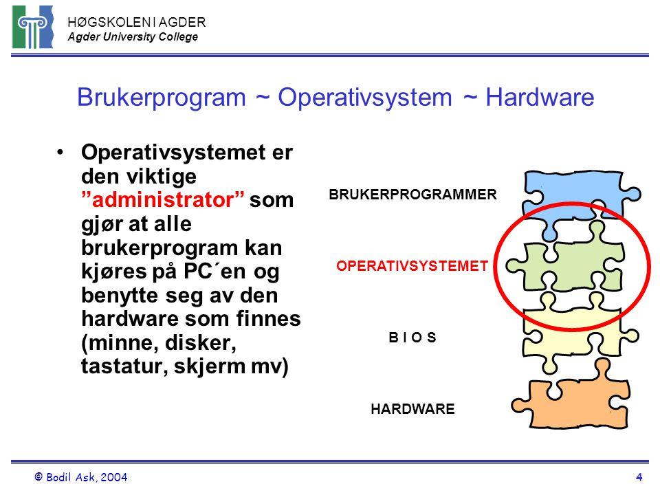 Brukerprogram ~ Operativsystem ~ Hardware