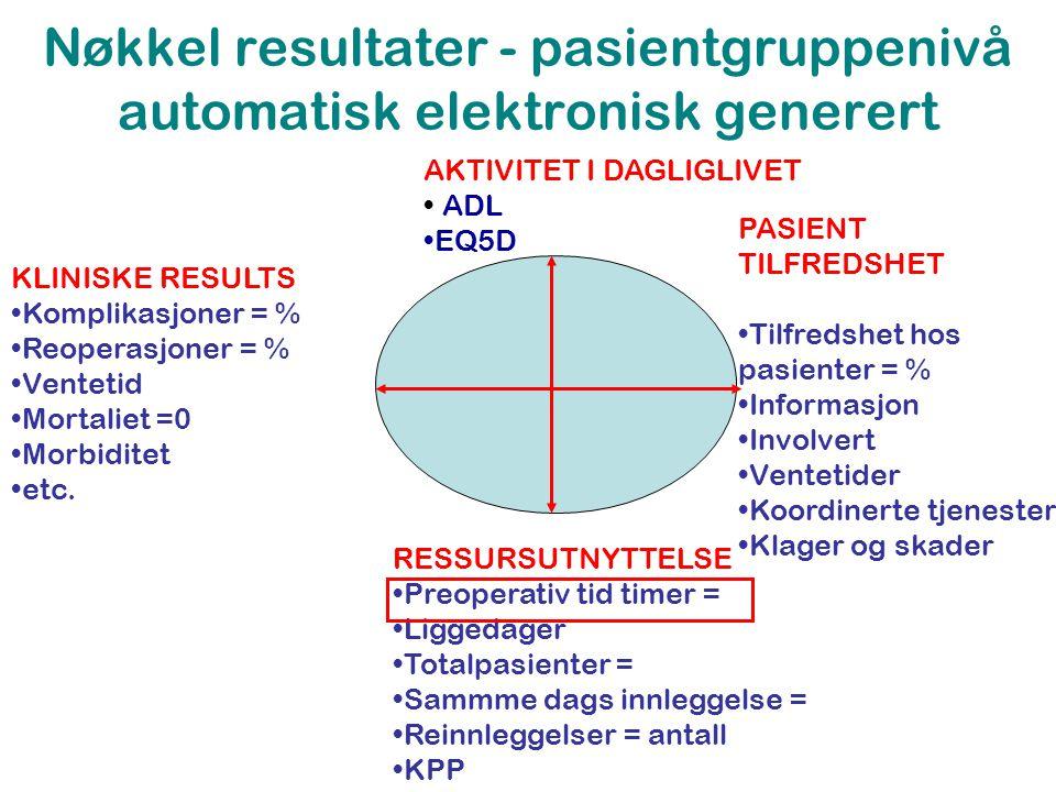 Nøkkel resultater - pasientgruppenivå automatisk elektronisk generert