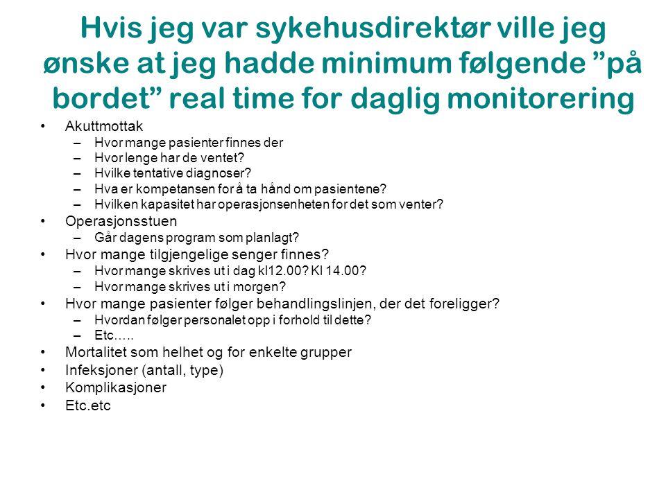 Hvis jeg var sykehusdirektør ville jeg ønske at jeg hadde minimum følgende på bordet real time for daglig monitorering