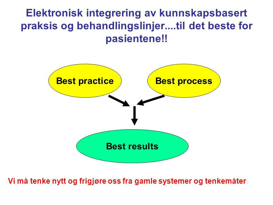 Elektronisk integrering av kunnskapsbasert praksis og behandlingslinjer....til det beste for pasientene!!