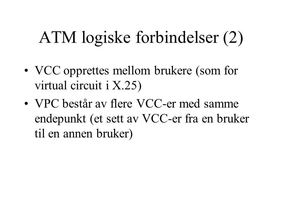 ATM logiske forbindelser (2)