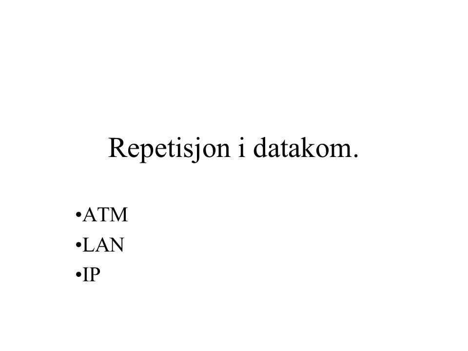 Repetisjon i datakom. ATM LAN IP