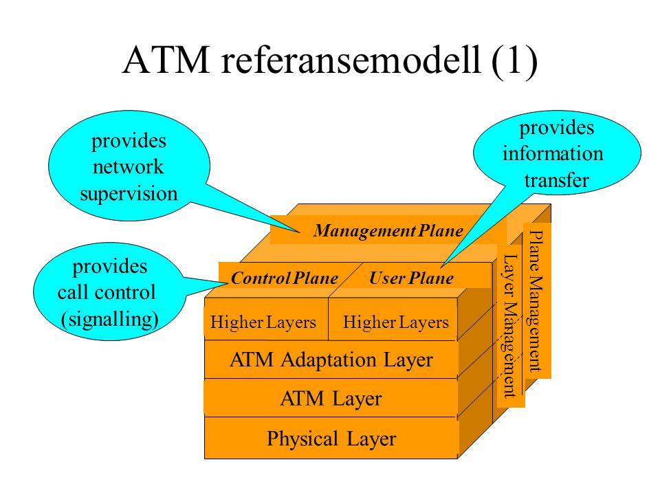 ATM referansemodell (1)