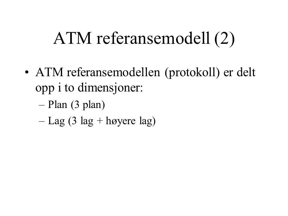 ATM referansemodell (2)