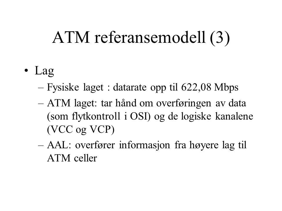 ATM referansemodell (3)