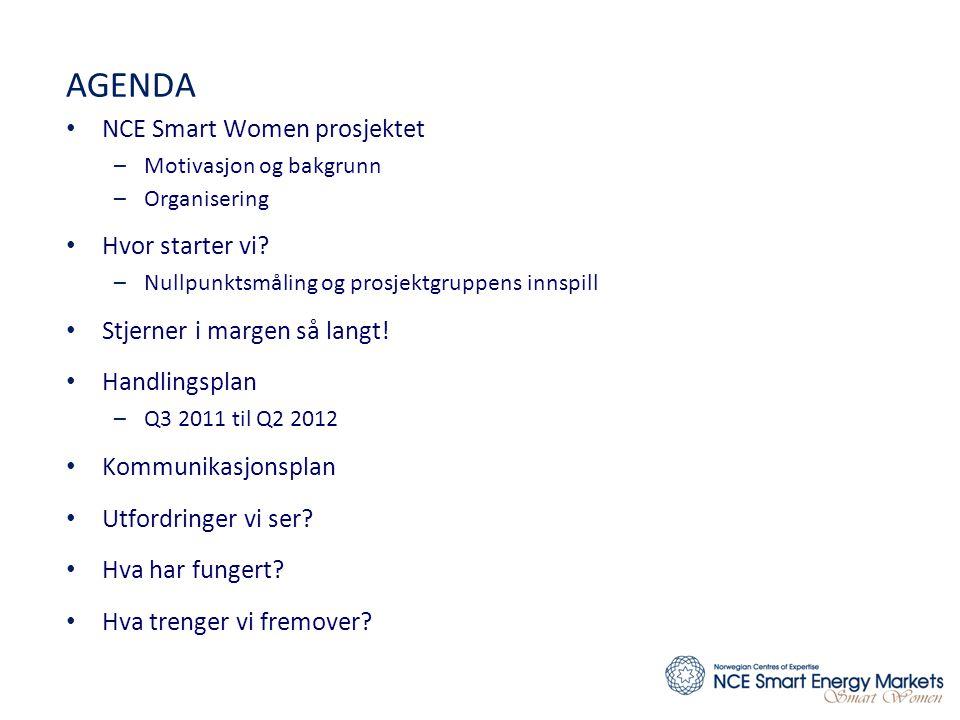 AGENDA NCE Smart Women prosjektet Hvor starter vi