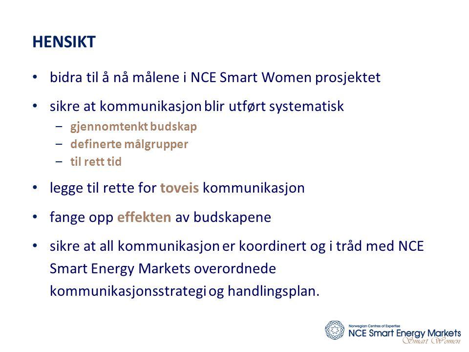 HENSIKT bidra til å nå målene i NCE Smart Women prosjektet