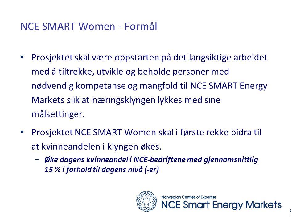NCE SMART Women - Formål