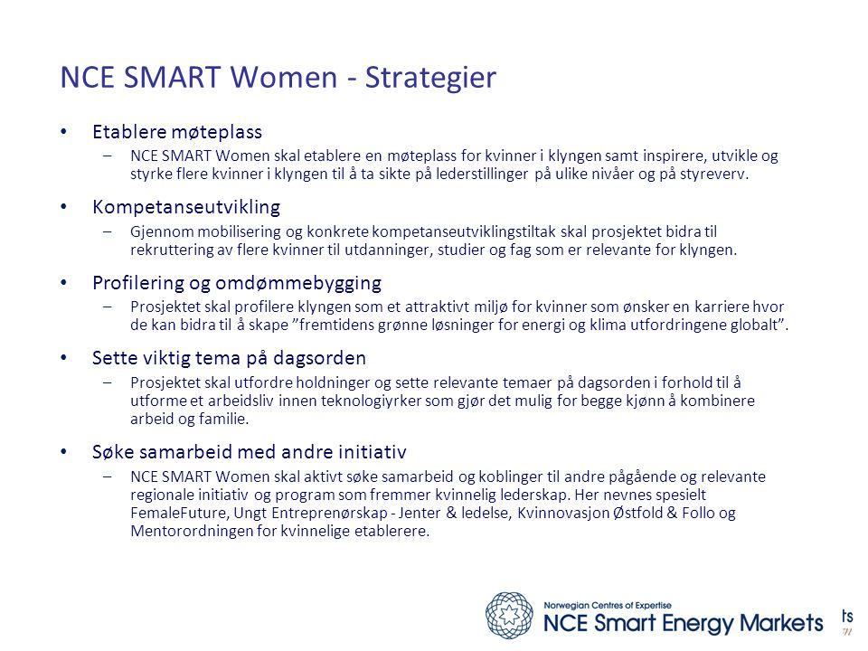 NCE SMART Women - Strategier