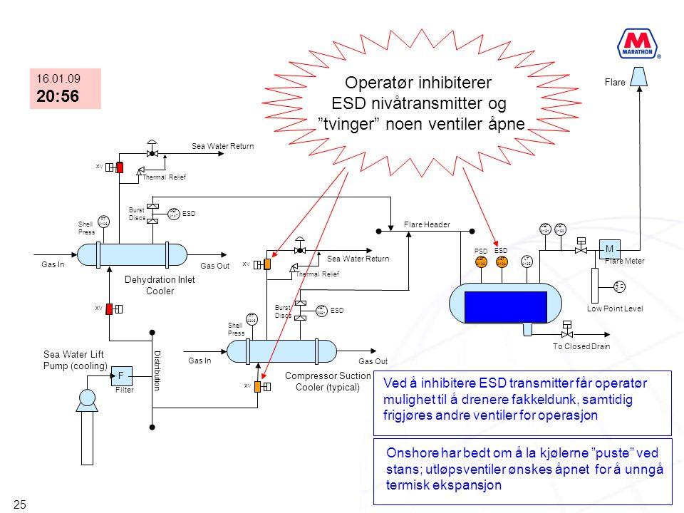 ESD nivåtransmitter og tvinger noen ventiler åpne 20:56