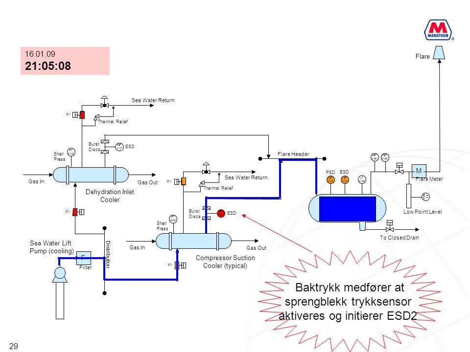 sprengblekk trykksensor aktiveres og initierer ESD2