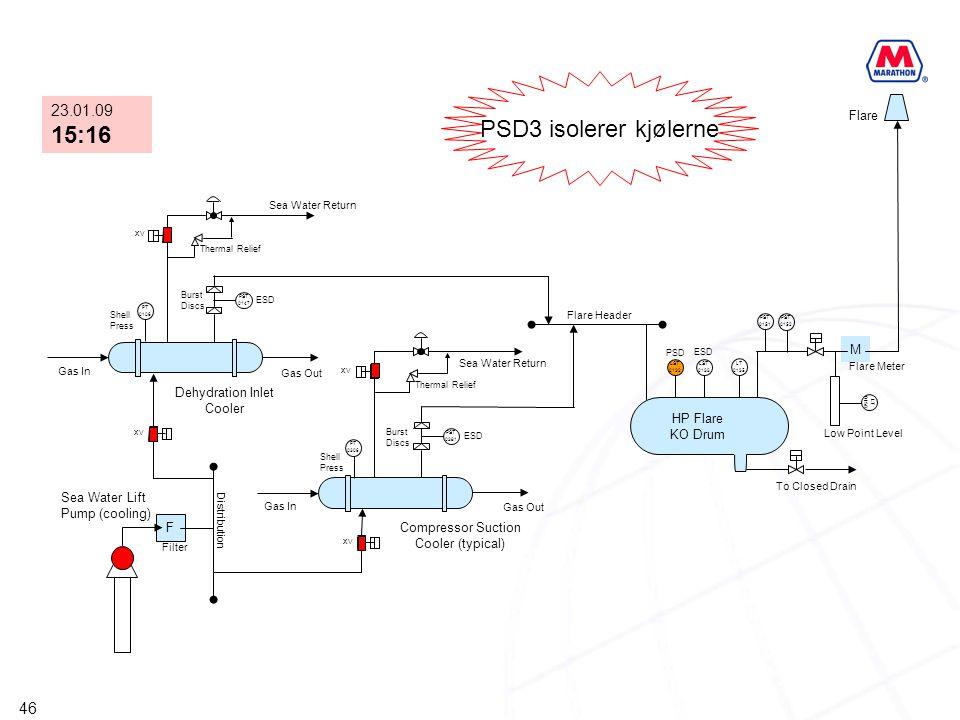 PSD3 isolerer kjølerne 15:16 23.01.09 PSD3 isolates coolers Flare M