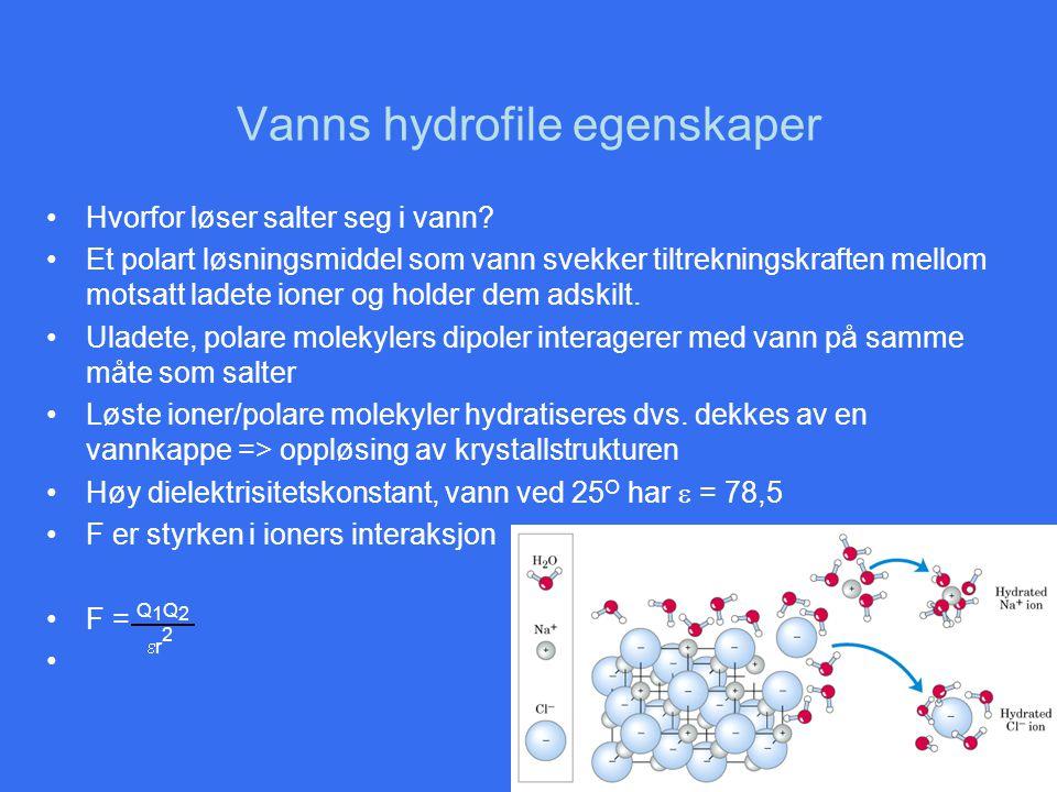 Vanns hydrofile egenskaper