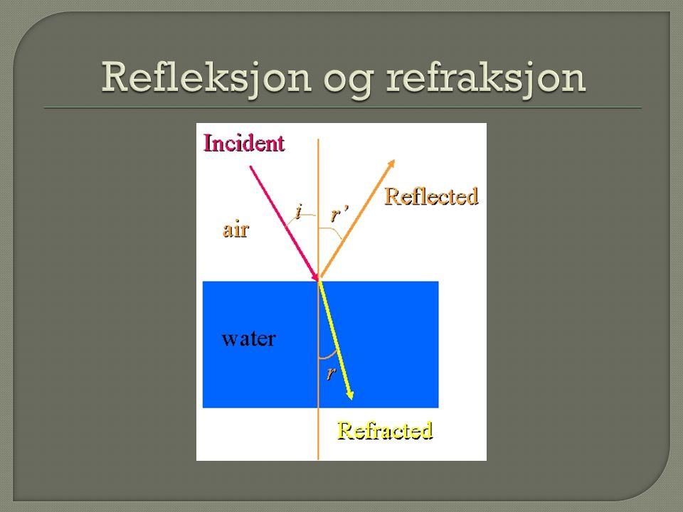 Refleksjon og refraksjon