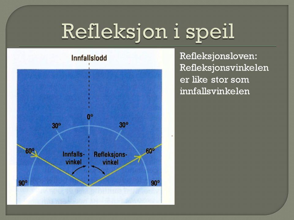 Refleksjon i speil Refleksjonsloven: Refleksjonsvinkelen er like stor som innfallsvinkelen