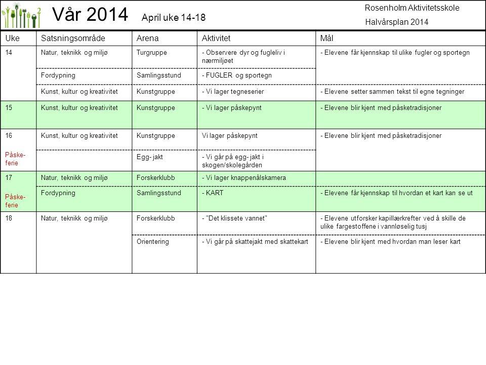 Vår 2014 April uke 14-18 Rosenholm Aktivitetsskole Halvårsplan 2014