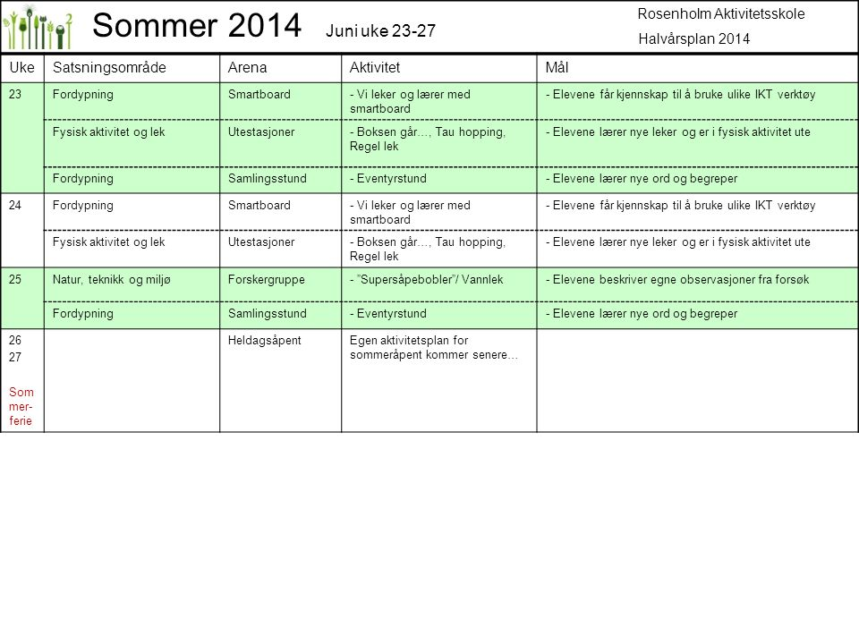 Sommer 2014 Juni uke 23-27 Rosenholm Aktivitetsskole Halvårsplan 2014