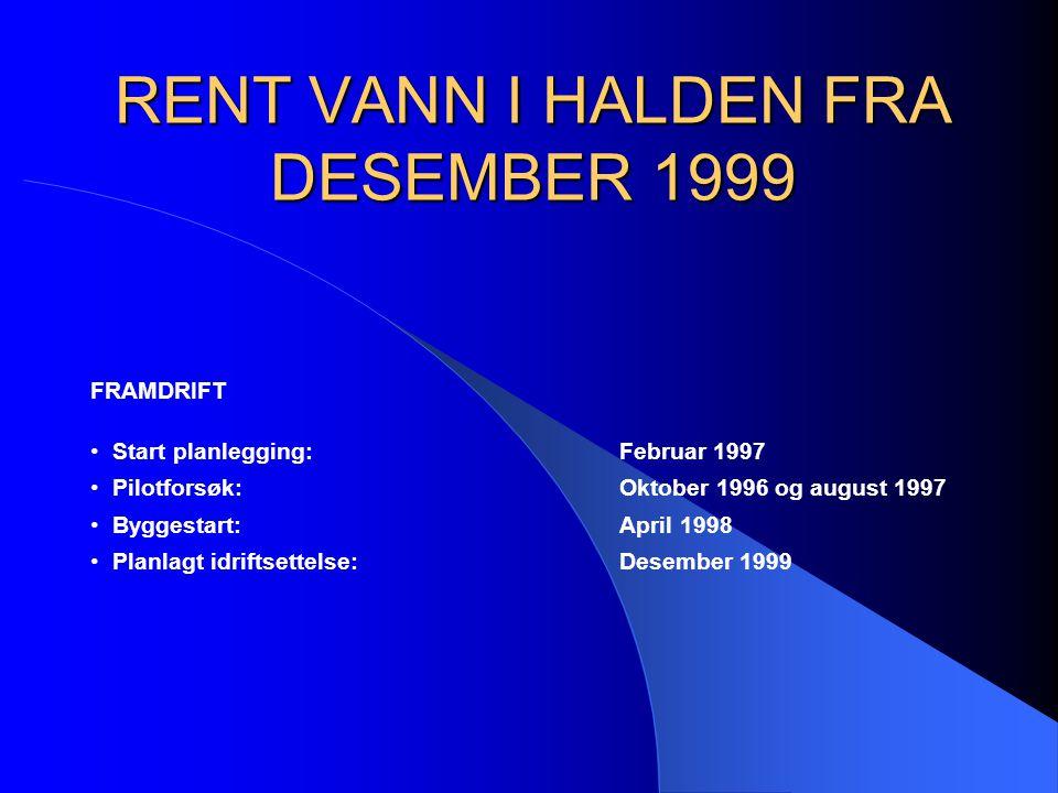 RENT VANN I HALDEN FRA DESEMBER 1999