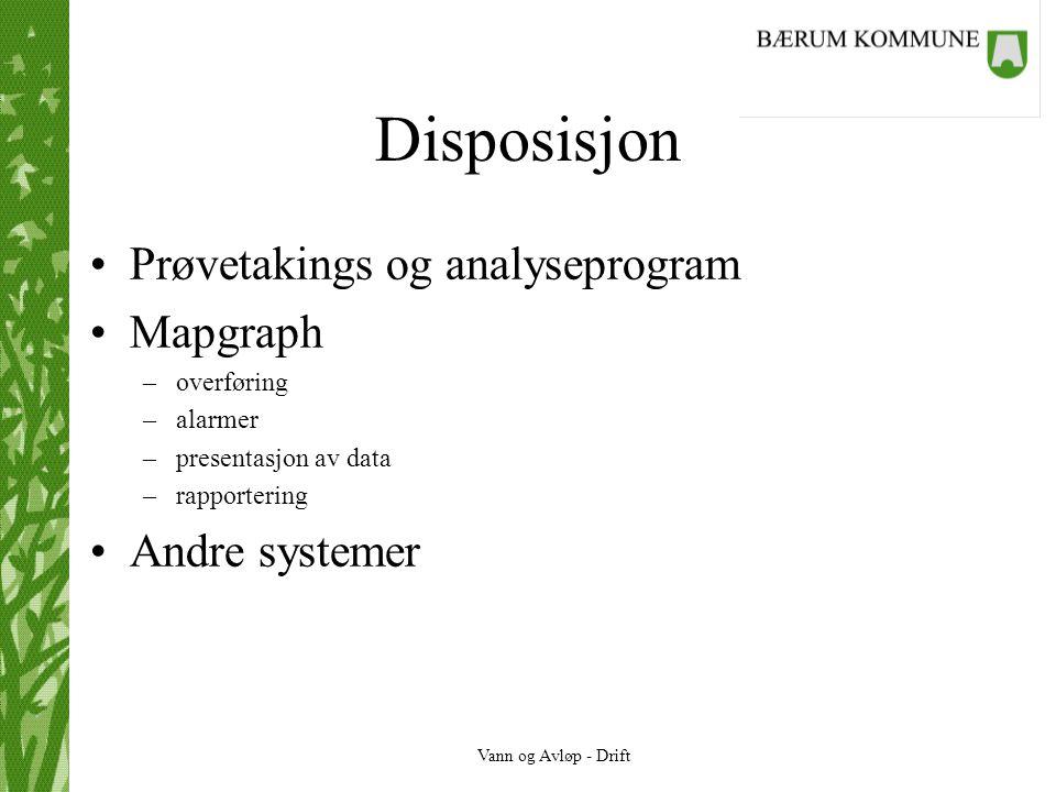 Disposisjon Prøvetakings og analyseprogram Mapgraph Andre systemer