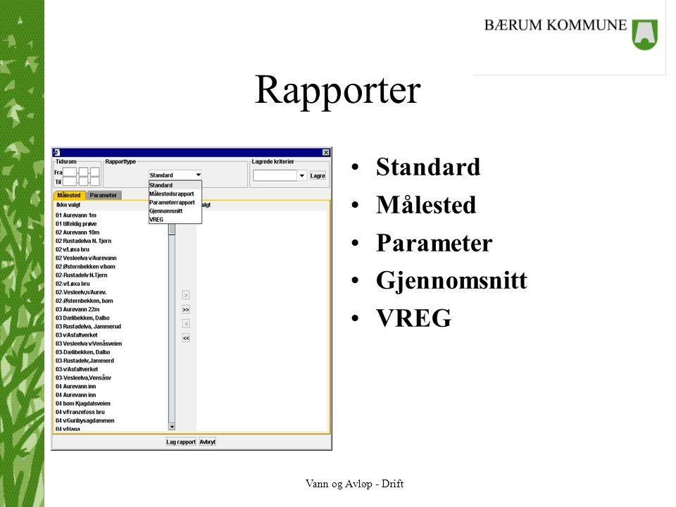 Rapporter Standard Målested Parameter Gjennomsnitt VREG