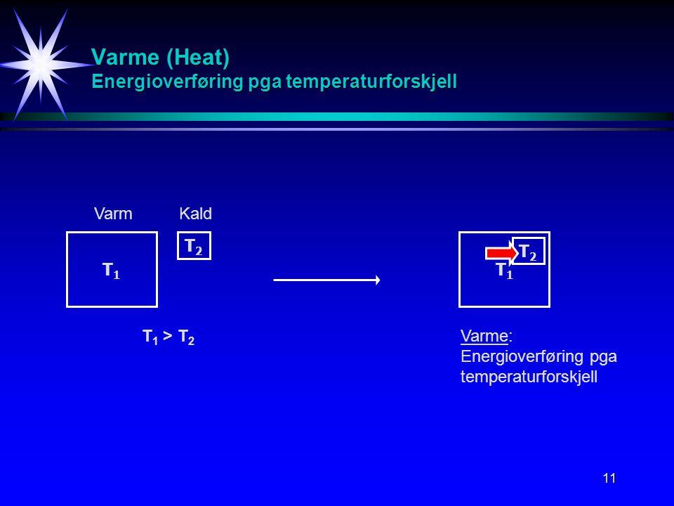 Varme (Heat) Energioverføring pga temperaturforskjell