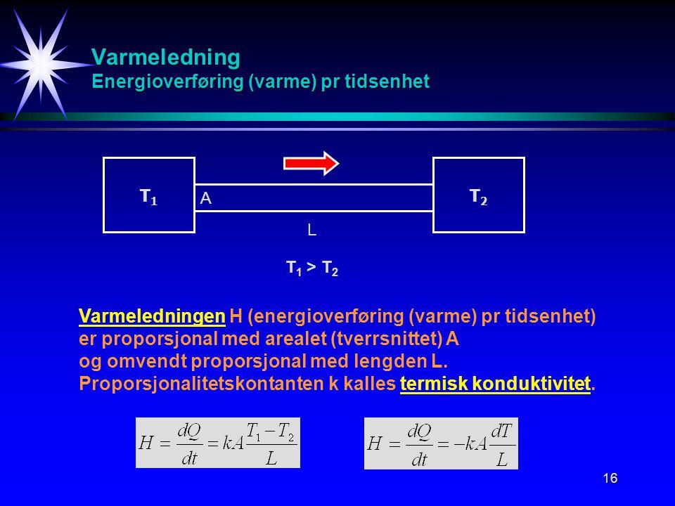 Varmeledning Energioverføring (varme) pr tidsenhet