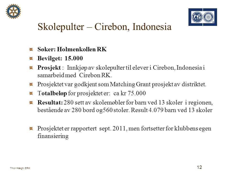 Skolepulter – Cirebon, Indonesia