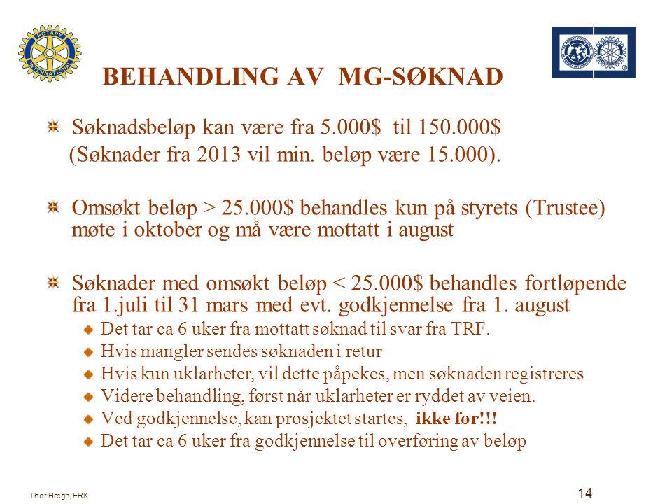 BEHANDLING AV MG-SØKNAD