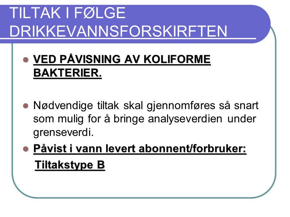 TILTAK I FØLGE DRIKKEVANNSFORSKIRFTEN