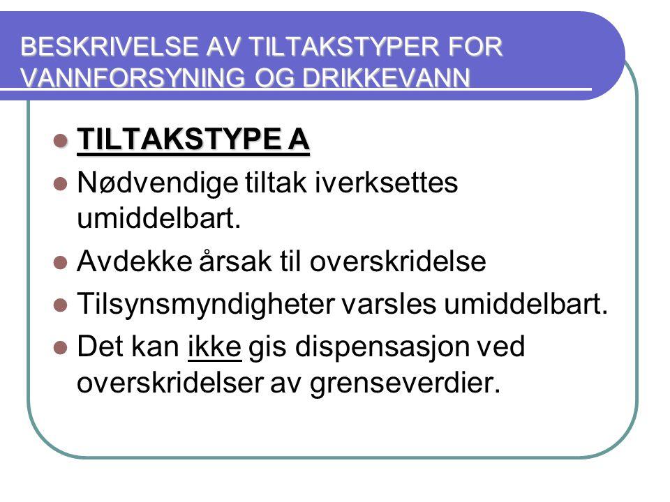 BESKRIVELSE AV TILTAKSTYPER FOR VANNFORSYNING OG DRIKKEVANN