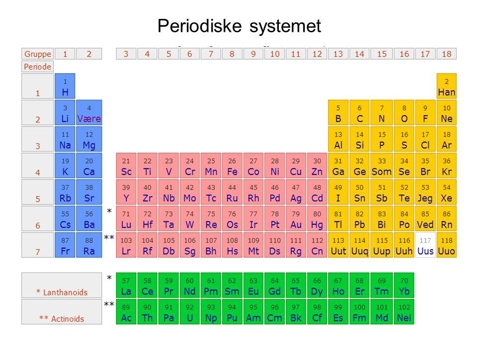 Periodiske systemet