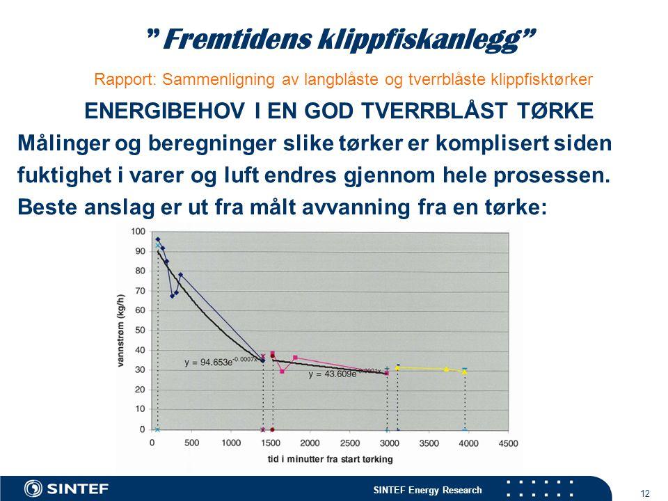ENERGIBEHOV I EN GOD TVERRBLÅST TØRKE