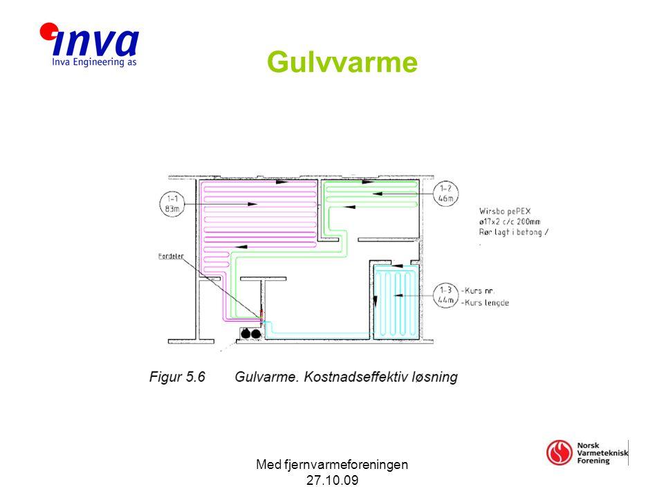 Med fjernvarmeforeningen 27.10.09