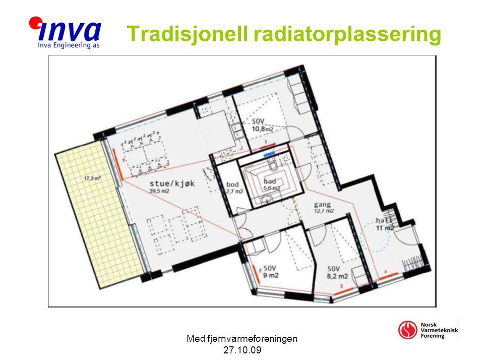 Tradisjonell radiatorplassering