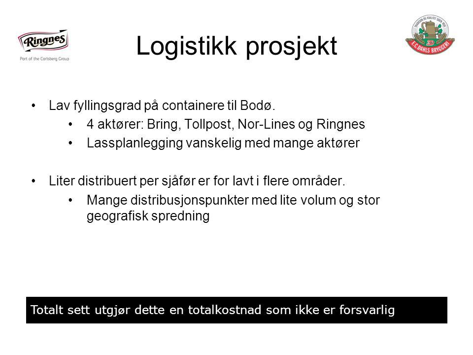 Logistikk prosjekt Lav fyllingsgrad på containere til Bodø.