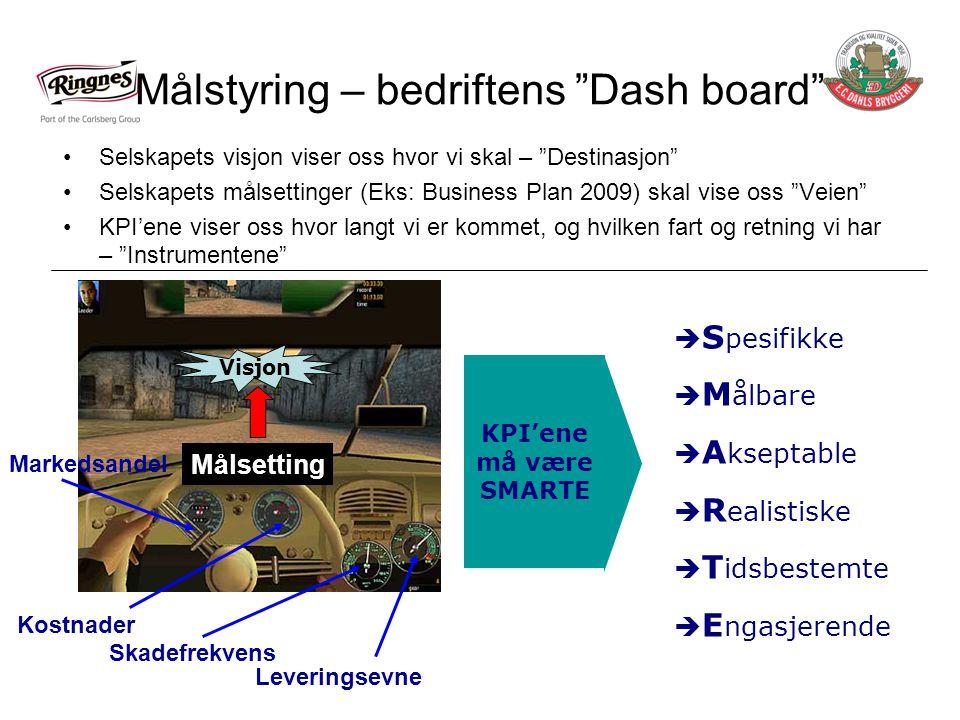 Målstyring – bedriftens Dash board