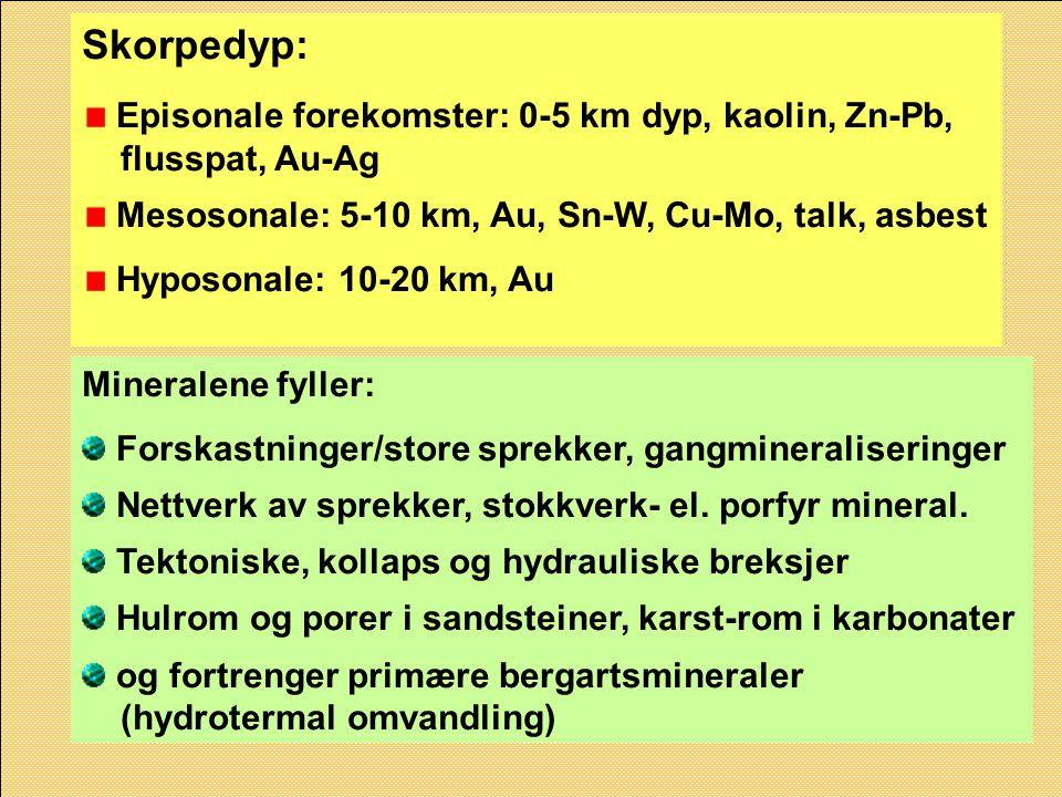 Skorpedyp: Episonale forekomster: 0-5 km dyp, kaolin, Zn-Pb,