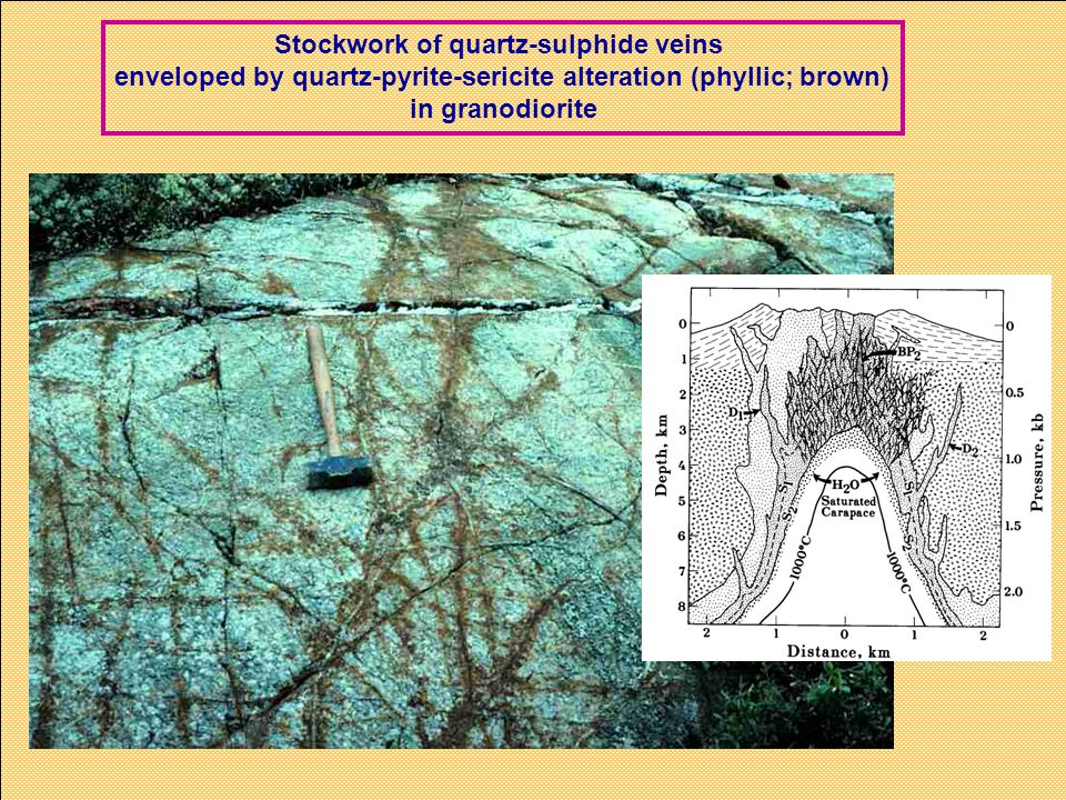 Stockwork of quartz-sulphide veins