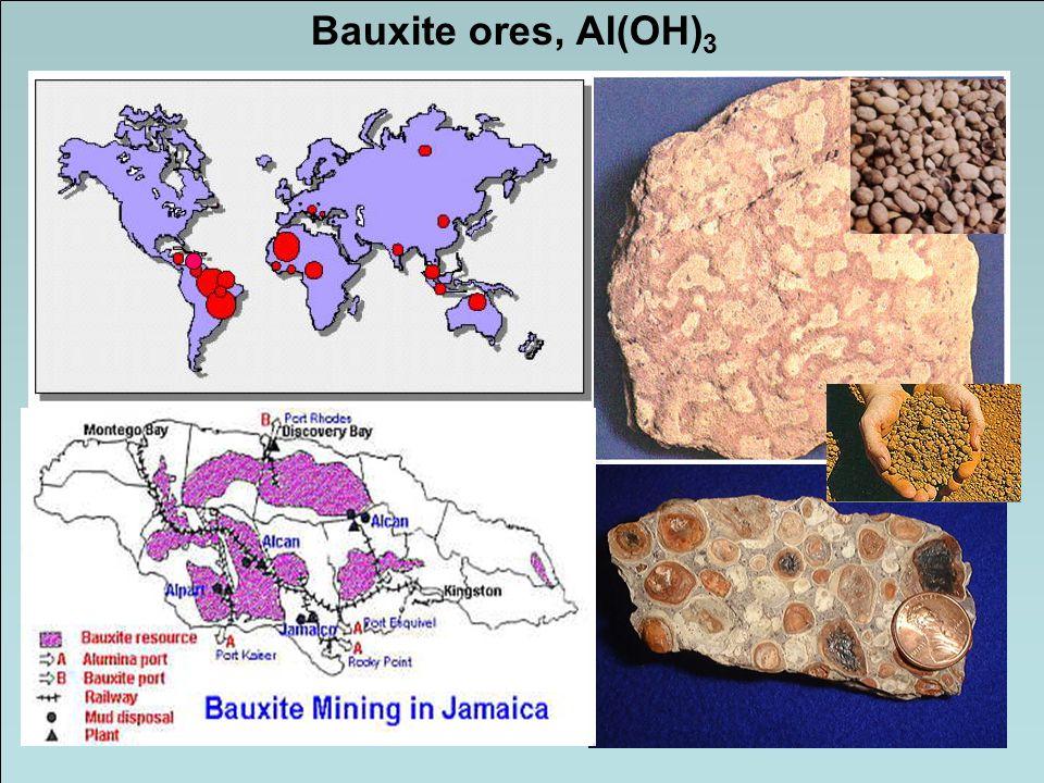 Bauxite ores, Al(OH)3