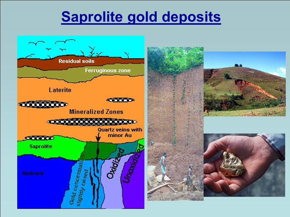 Saprolite gold deposits