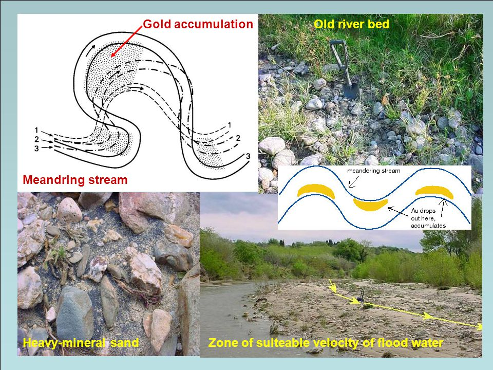 Gold accumulation Old river bed. Meandring stream.