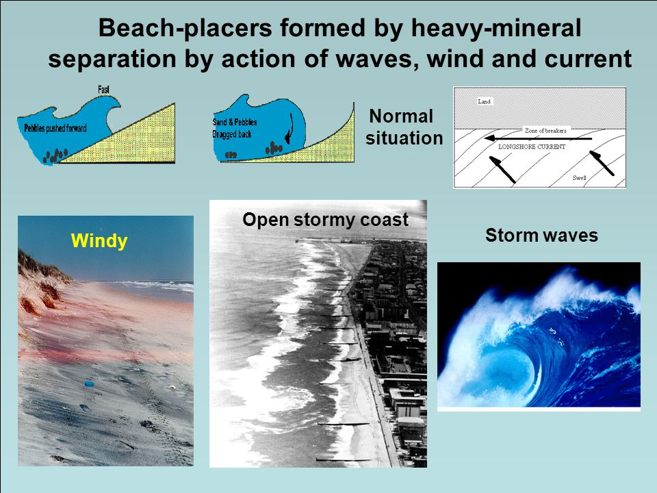 Beach-placers formed by heavy-mineral