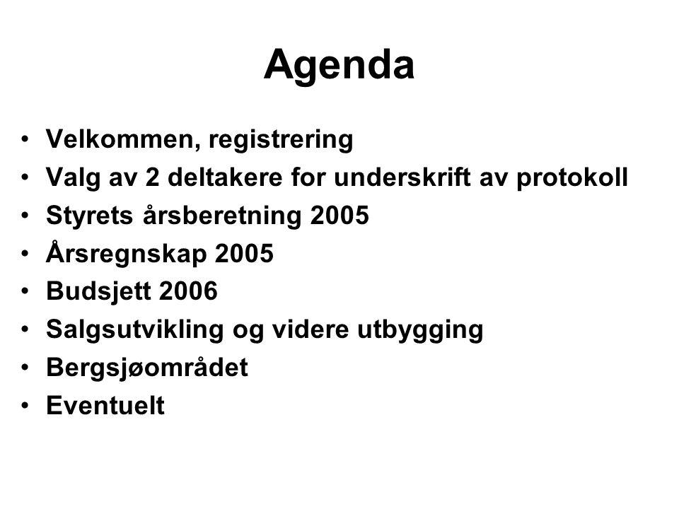 Agenda Velkommen, registrering