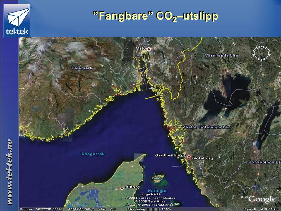 Fangbare CO2–utslipp