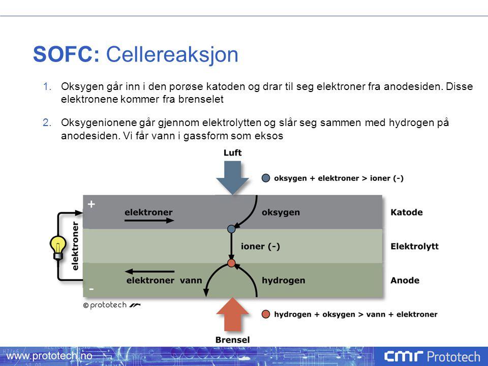 SOFC: Cellereaksjon Oksygen går inn i den porøse katoden og drar til seg elektroner fra anodesiden. Disse elektronene kommer fra brenselet.