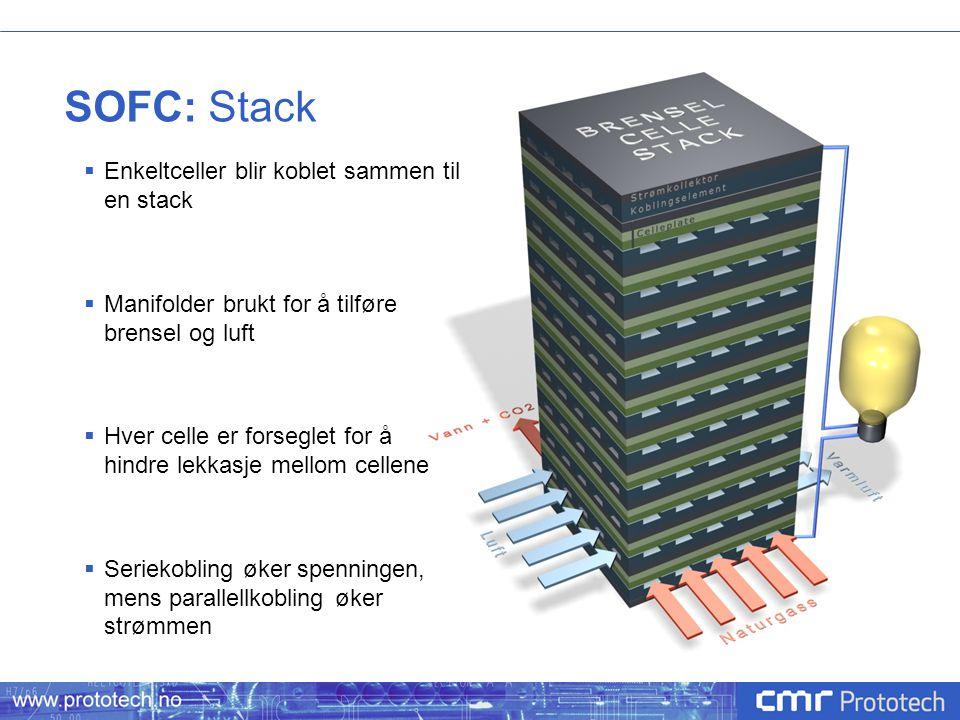 SOFC: Stack Enkeltceller blir koblet sammen til en stack