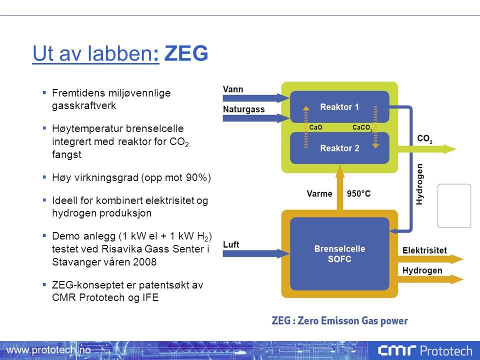Ut av labben: ZEG Fremtidens miljøvennlige gasskraftverk