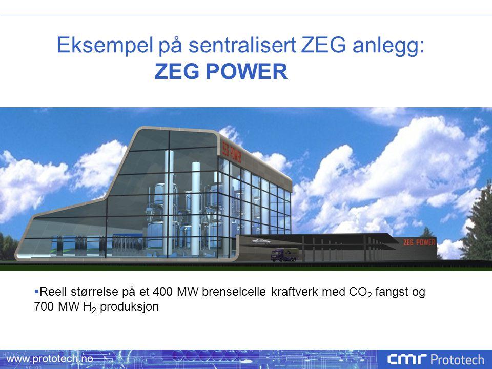 Eksempel på sentralisert ZEG anlegg: ZEG POWER