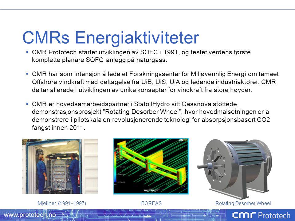 CMRs Energiaktiviteter