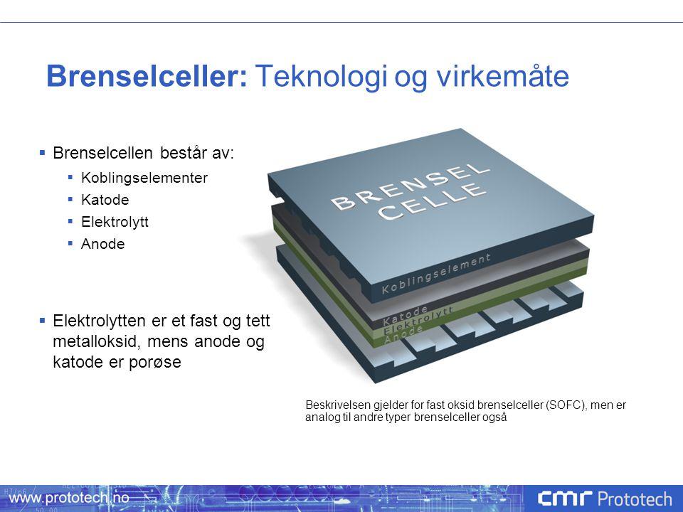 Brenselceller: Teknologi og virkemåte